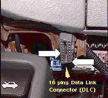 Honda Odyssey Diagnostic Port Location further Starter Motor Diagnostic Test 1 additionally Honda Insight Fuse Box Location in addition Wiring Diagram For Sda2 Interconnect Cable as well Honda Odyssey Heated Seats Fuse Box Diagram. on 99 honda civic lx wiring diagram